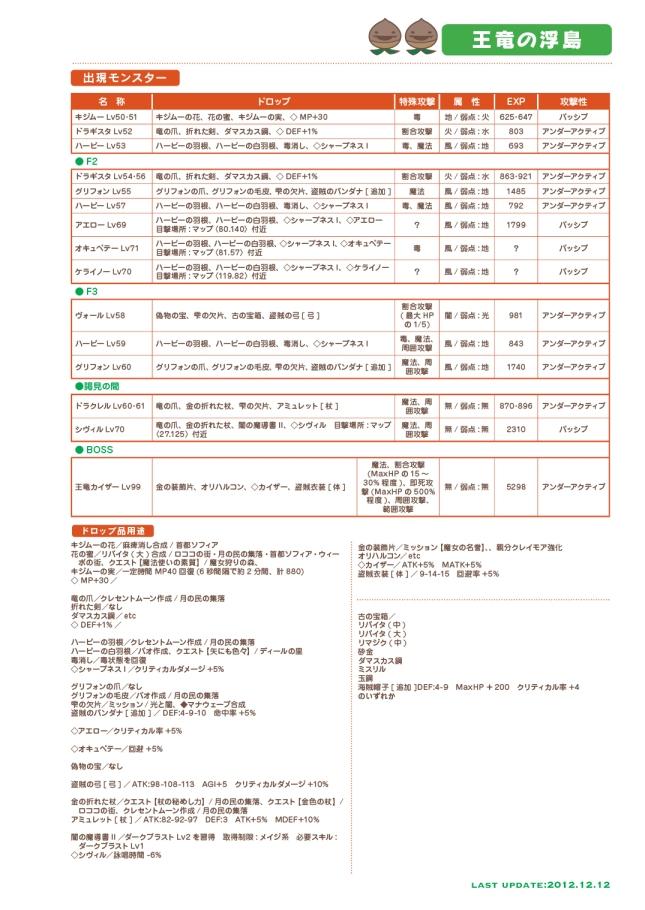 mapまとめ王竜の浮島2